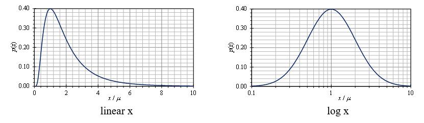 Rayleigh - Figure 24