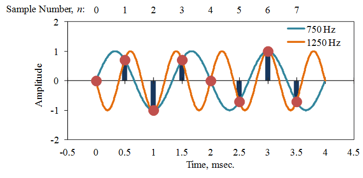 aliasing-figure4