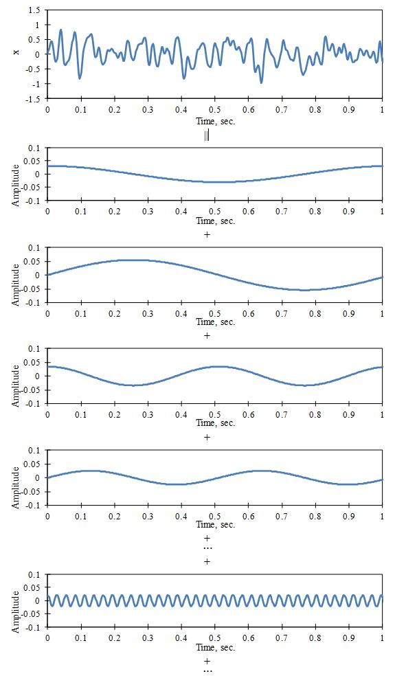 psd-computed-figure6-randomPSD
