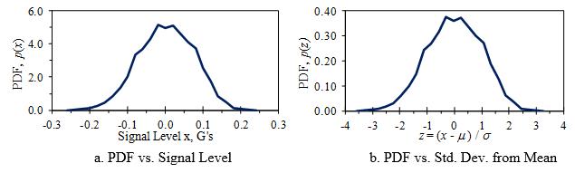 randomprobabilities-figure5