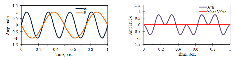 why-power-figure3-randomPSD-rev-125pct