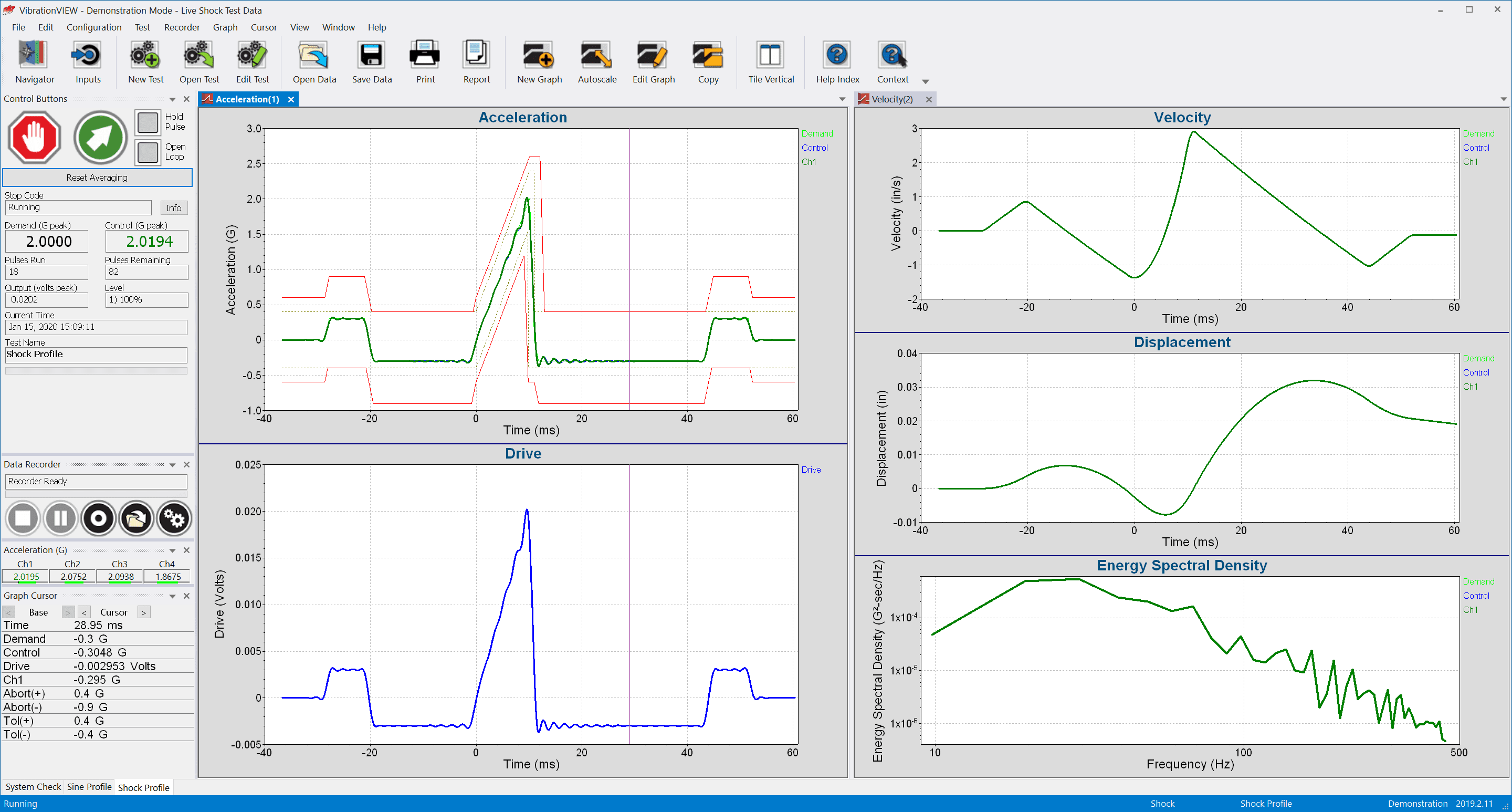 Classical shock pulses