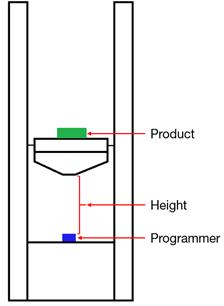 Free-fall drop shock testing machines