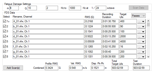 Fatigue damage settings in VibrationVIEW