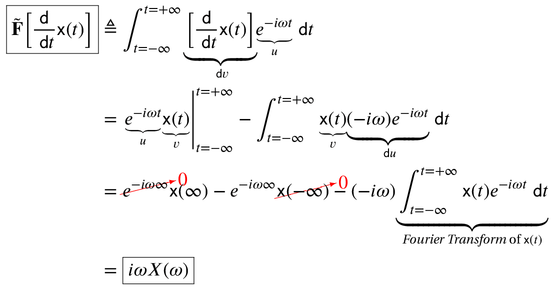 Fourier transform of d/dt